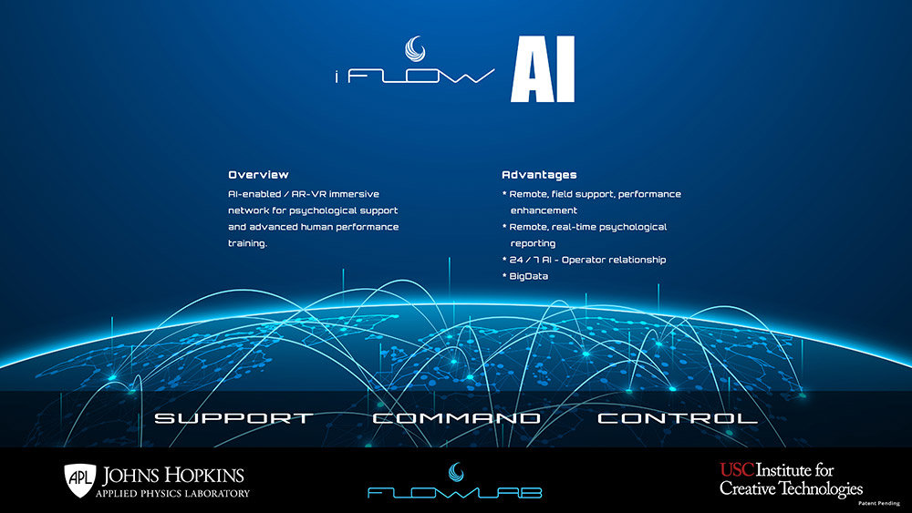 iFLOW AI - FLOWLAB INC.